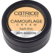 Bild: Catrice Camouflage Cream Anti-Shadow