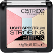 Bild: Catrice Light Spectrum Strobing Brick