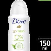 Bild: Dove Go Fresh Deospray