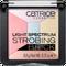 Bild: Catrice Light Spectrum Strobing Brick