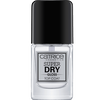 Bild: Catrice Super Dry Gloss Top Coat