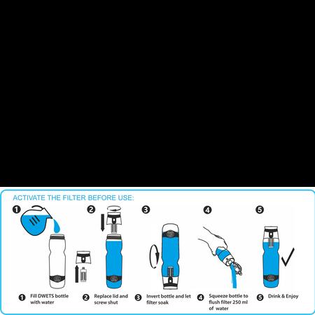 DWETS Trinkflasche mit Filtration