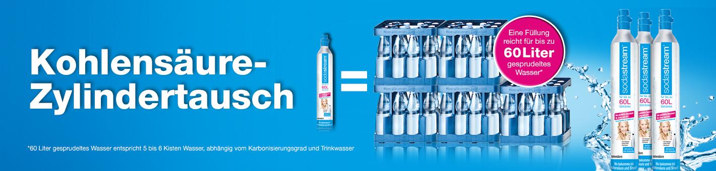 Sodastream Markenwelt